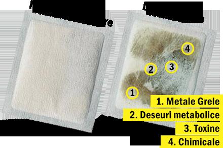 Plasturi de Slabit – Cate Kilograme Poti Slabi cu Acesti Plasturi?