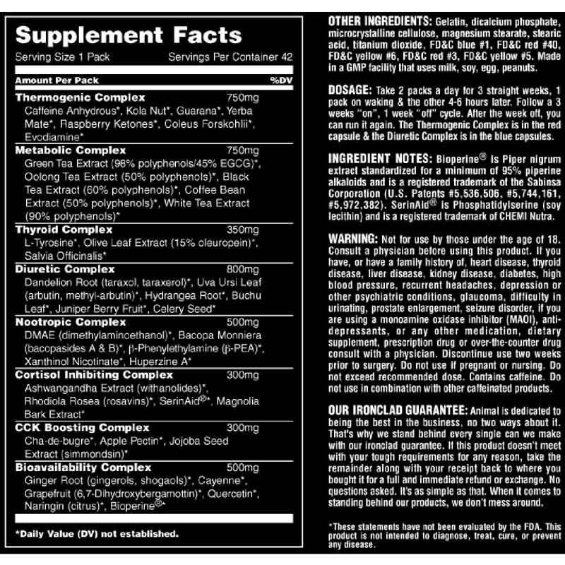 Animal-Cuts-Ingrediente